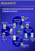 Khung phát triển ITS tại Việt Nam