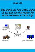 Đề tài ứng dụng GIS xây dựng cơ sở dữ liệu phục vụ quản lý tài sản và vận hành mạng lưới cấp nước tại phường 1 thành phố Đà Lạt tỉnh Lâm Đồng