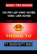 Bảng tra nhanh chi phí lập quy hoạch vùng huyện, vùng liên huyện theo TT20/2019/TT-BXD