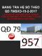 Bảng tra hệ số theo QĐ số 79/QĐ/BXD ngày 15-2-2017