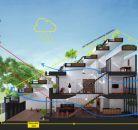 Giải pháp nhà không Mái gần gũi thiên nhiên