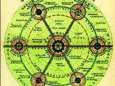 Sự tiến hóa của Quy hoạch đô thị qua 10 biểu đồ