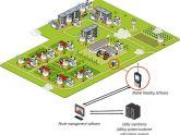 AMR - Công nghệ tự động đọc đồng hồ tiên tiến giúp giảm thiểu thất thu