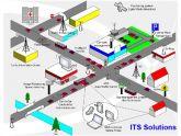 """Thư mời tham dự Hội thảo """"Kiến trúc và Ứng dụng hệ thống giao thông thông minh cho các thành phố lớn ở Việt Nam"""""""